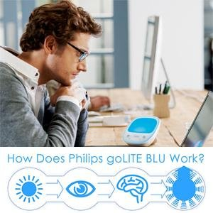 Philips Blue Light Therapy